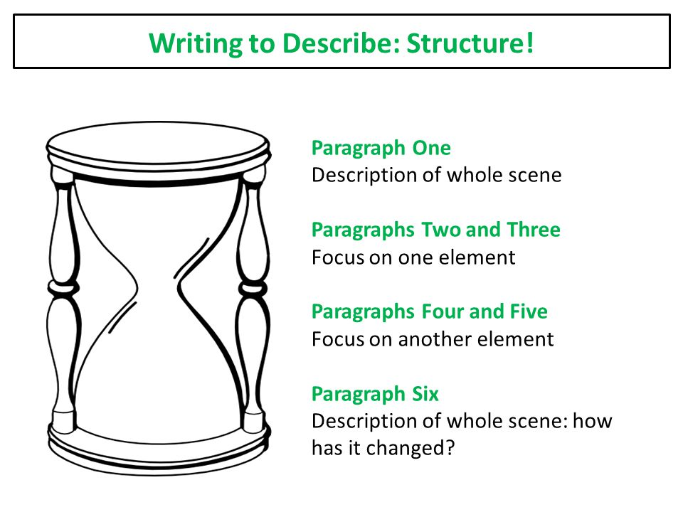 Writing to Describe: Structure!