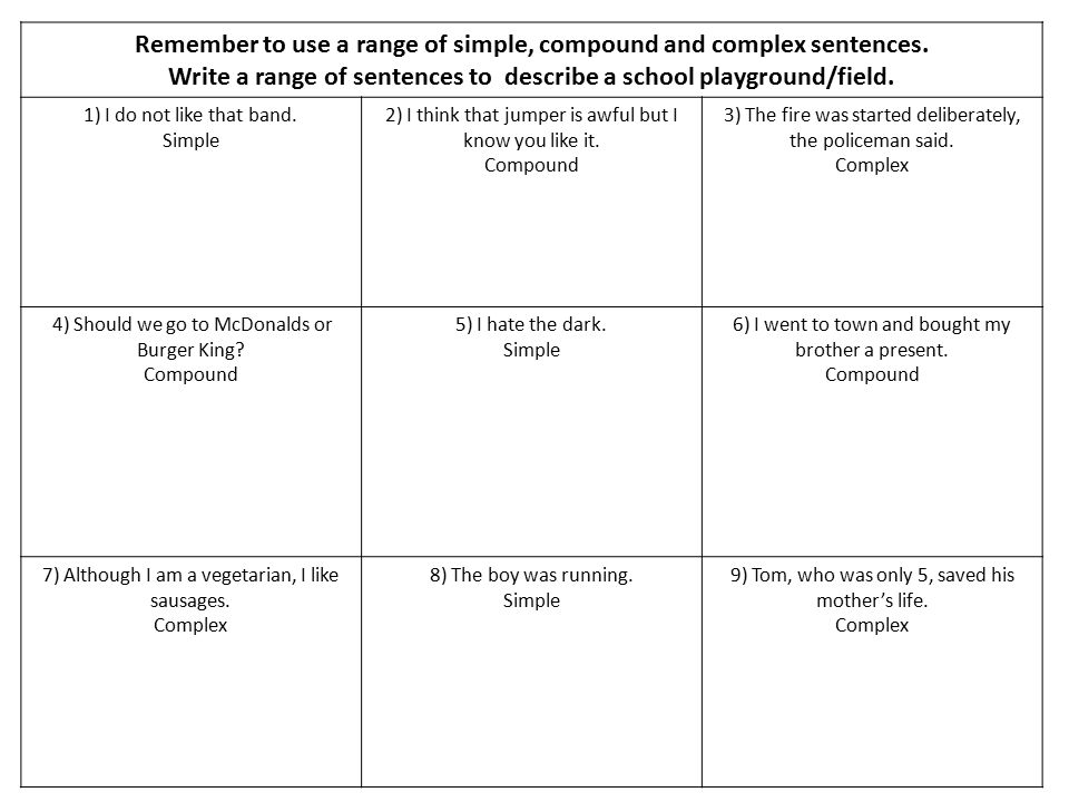 Remember to use a range of simple, compound and complex sentences.