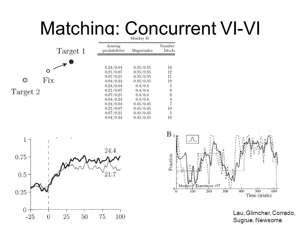 Matching: Concurrent VI-VI