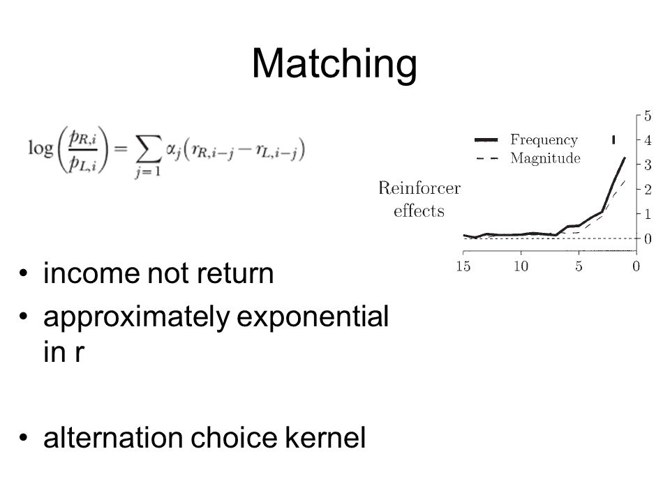 Matching income not return approximately exponential in r