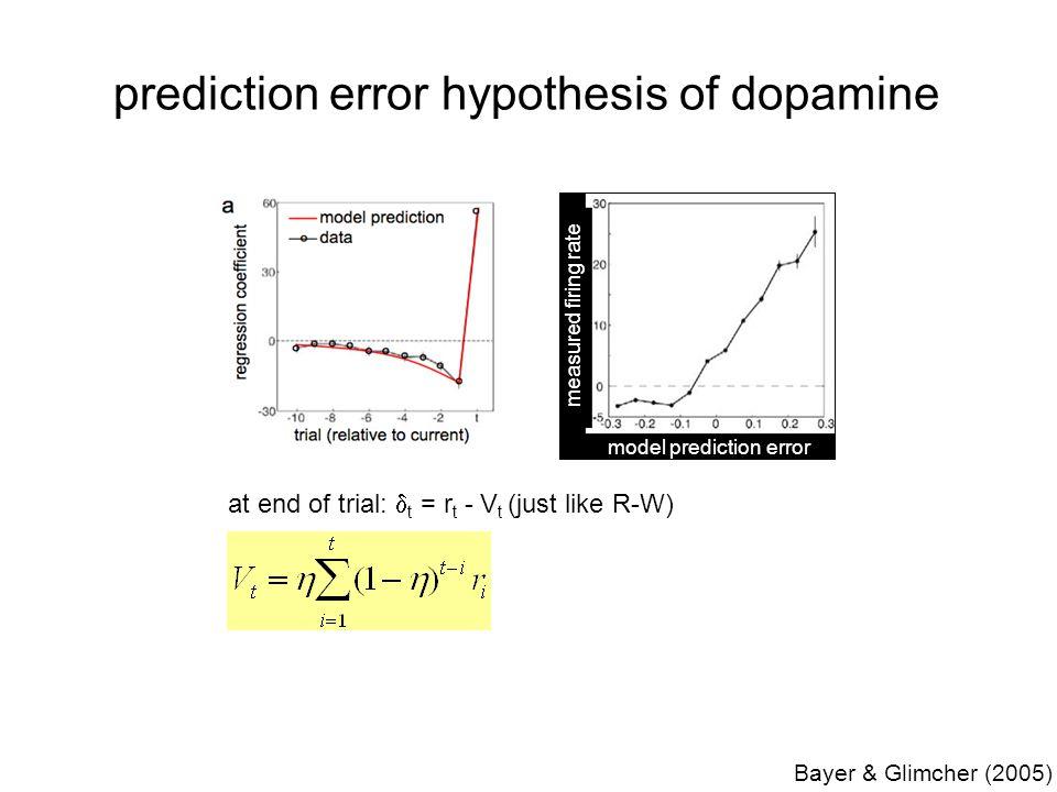 prediction error hypothesis of dopamine