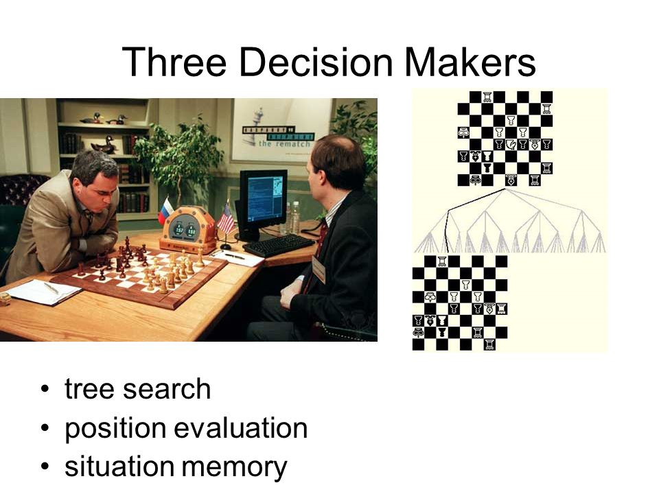 Three Decision Makers tree search position evaluation situation memory