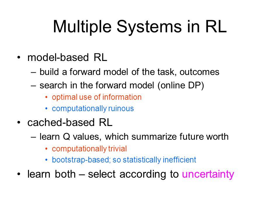 Multiple Systems in RL model-based RL cached-based RL