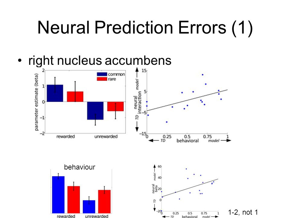 Neural Prediction Errors (1)