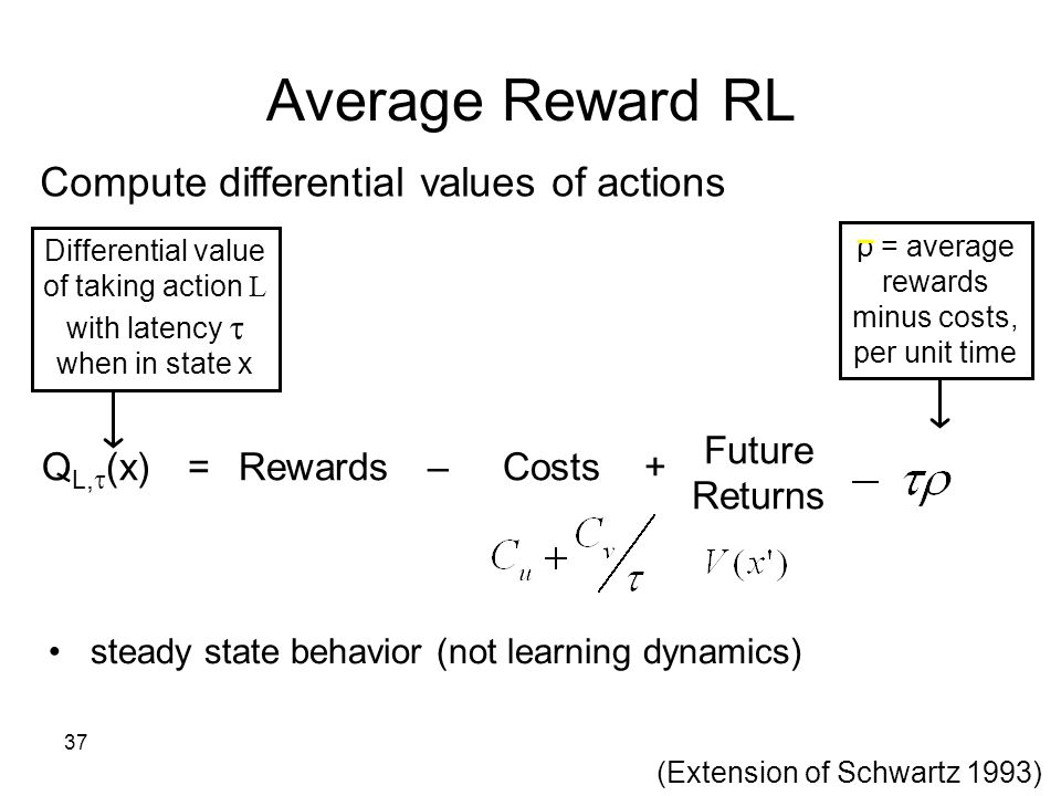 Average Reward RL Compute differential values of actions