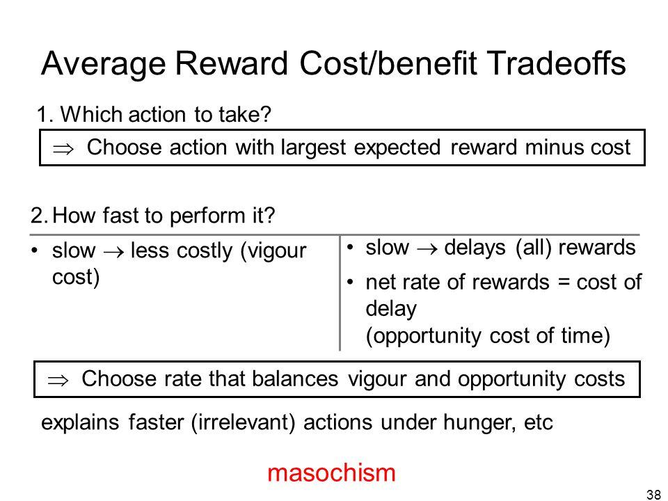 Average Reward Cost/benefit Tradeoffs