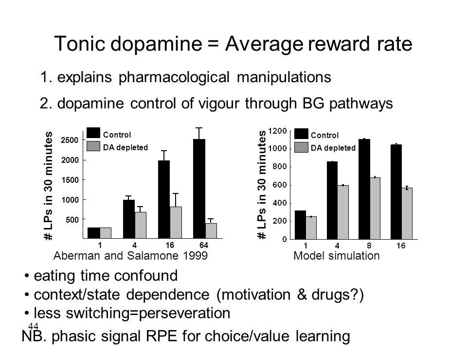 Tonic dopamine = Average reward rate