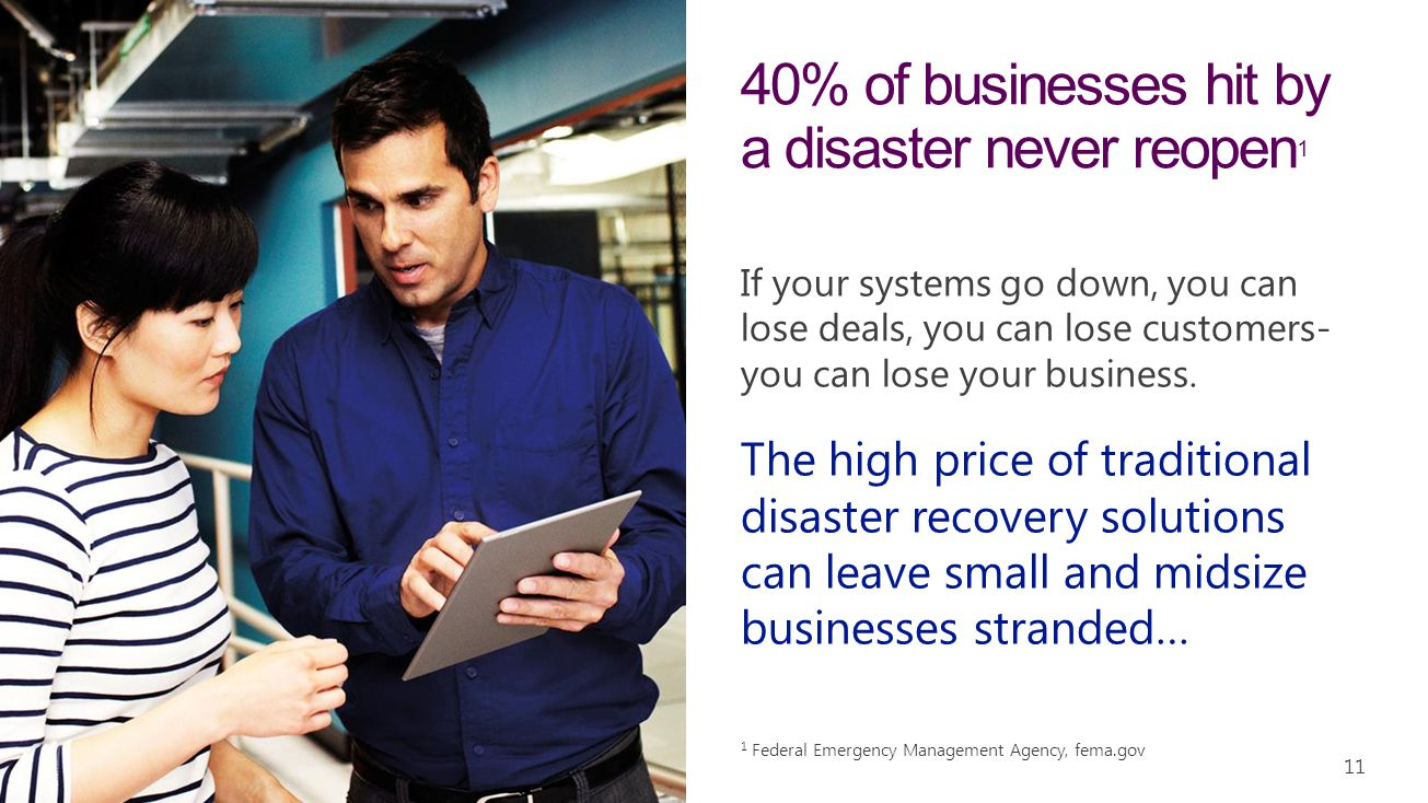 40% of businesses hit by a disaster never reopen1
