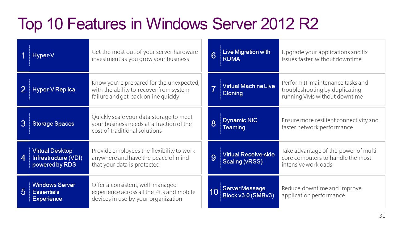 Top 10 Features in Windows Server 2012 R2