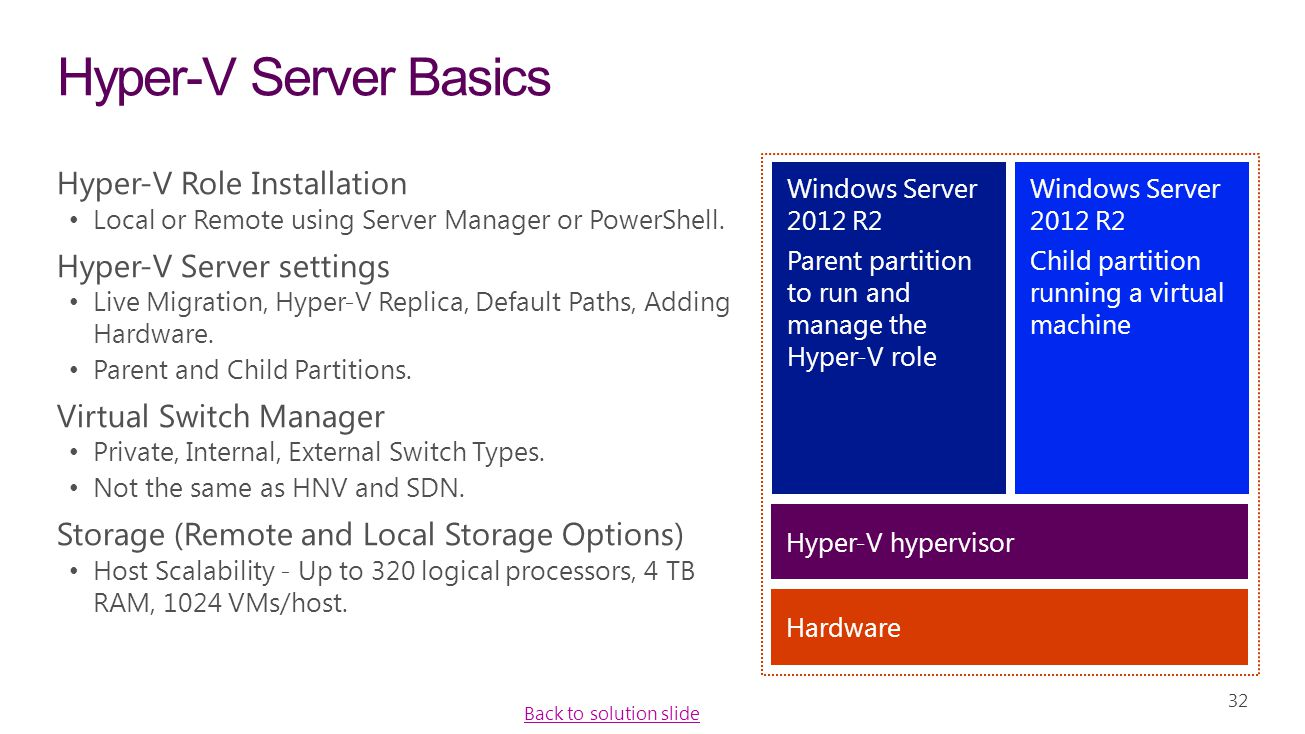 Hyper-V Server Basics Hyper-V Role Installation