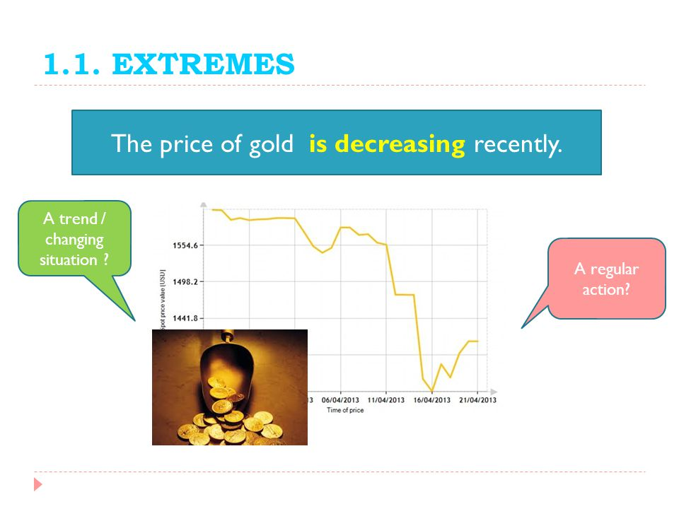 1.1. EXTREMES The price of gold is decreasing recently.