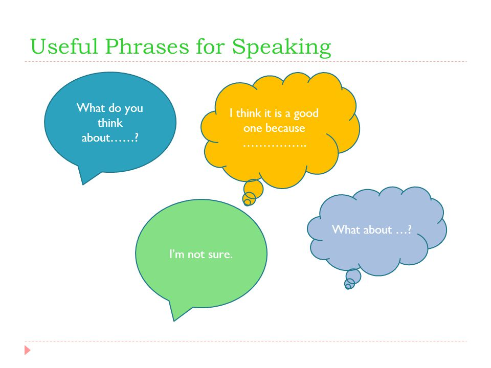 Useful Phrases for Speaking