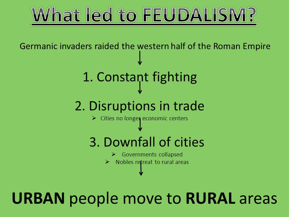 What led to FEUDALISM URBAN people move to RURAL areas