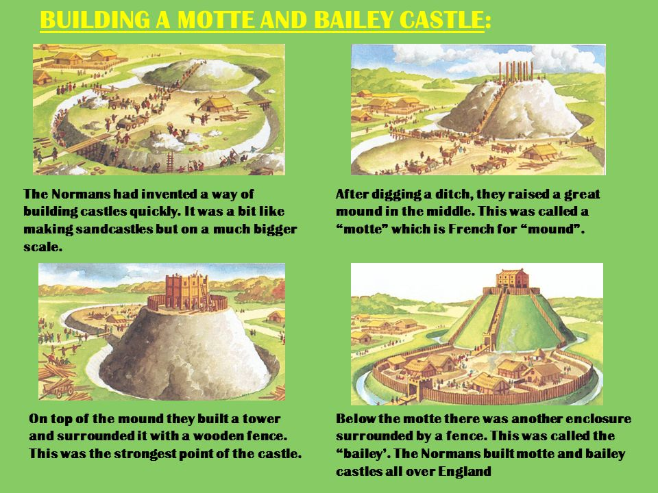 BUILDING A MOTTE AND BAILEY CASTLE: