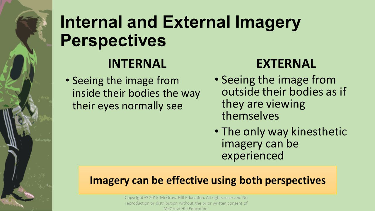Internal and External Imagery Perspectives