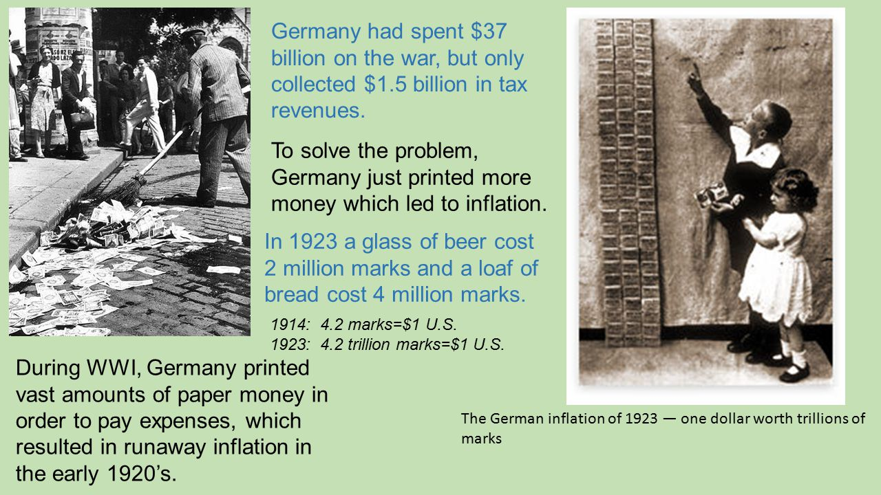 Germany had spent $37 billion on the war, but only collected $1