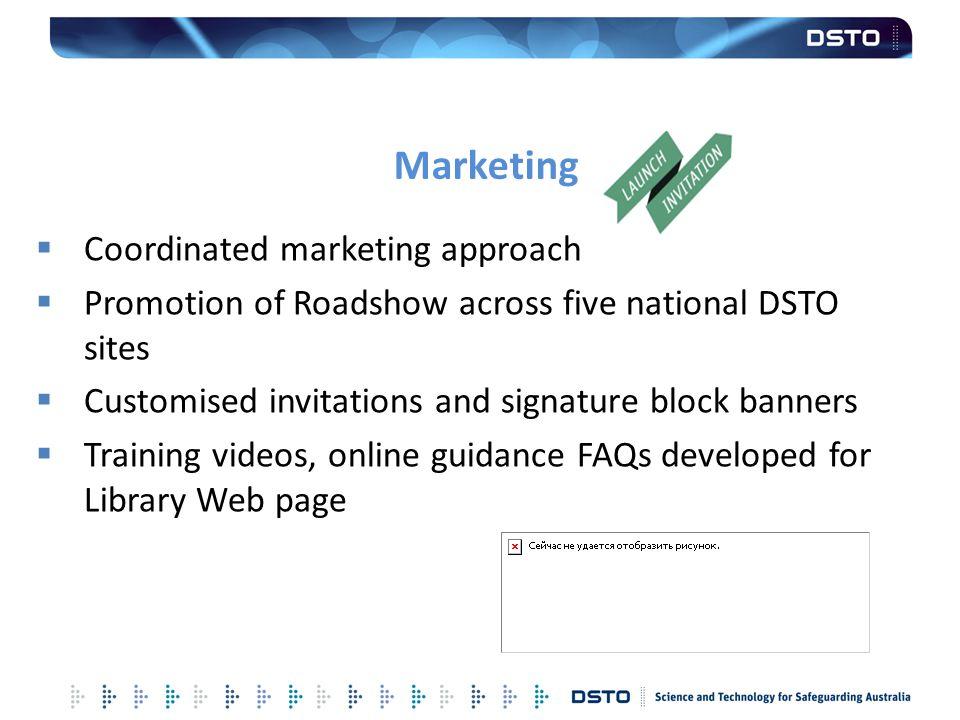 Marketing Coordinated marketing approach