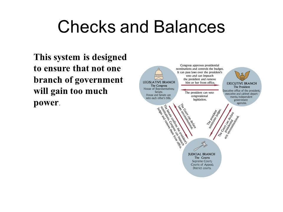 Checks and Balances This system is designed to ensure that not one branch of government will gain too much power.