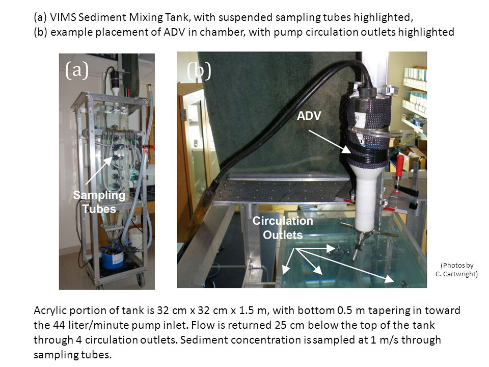 (a) VIMS Sediment Mixing Tank, with suspended sampling tubes highlighted,