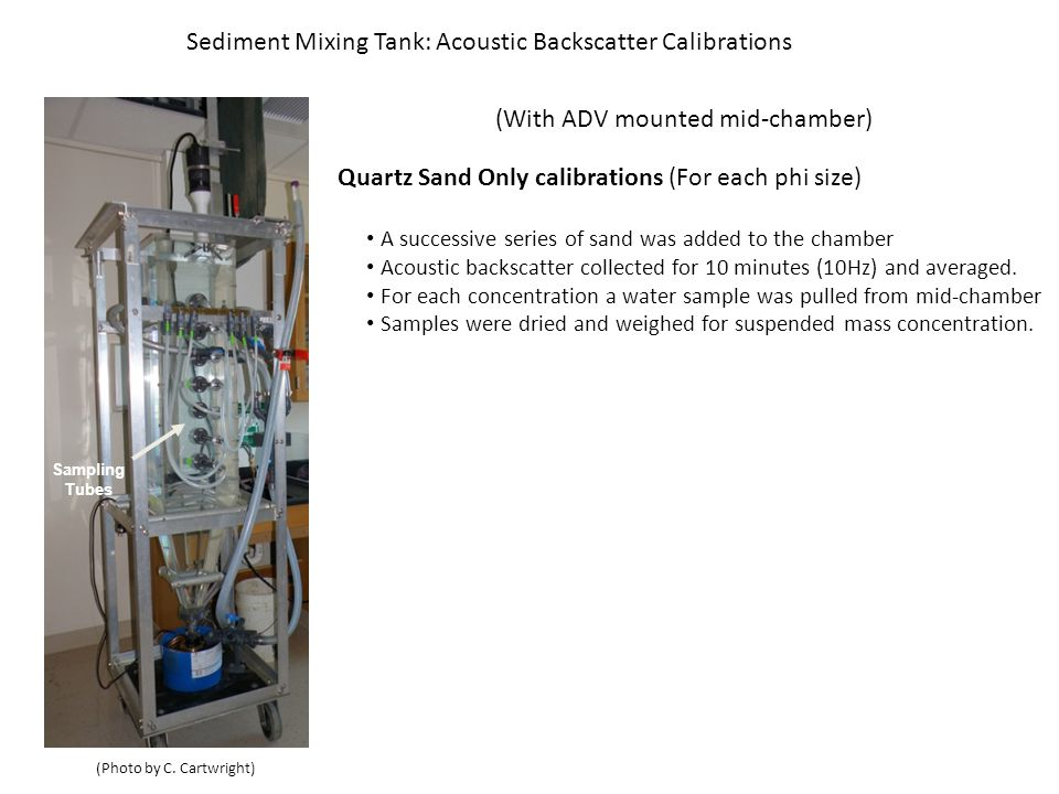 Sediment Mixing Tank: Acoustic Backscatter Calibrations