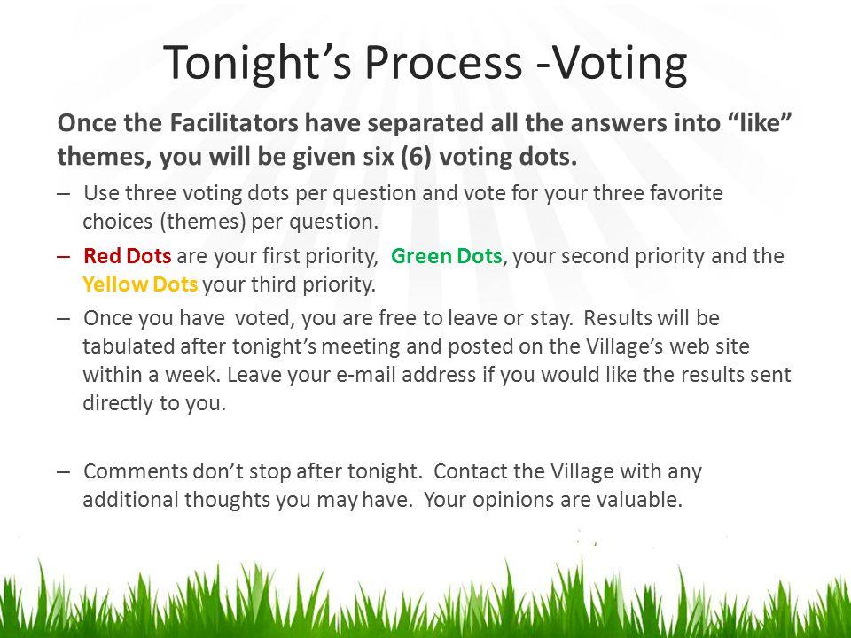 Tonight's Process -Voting