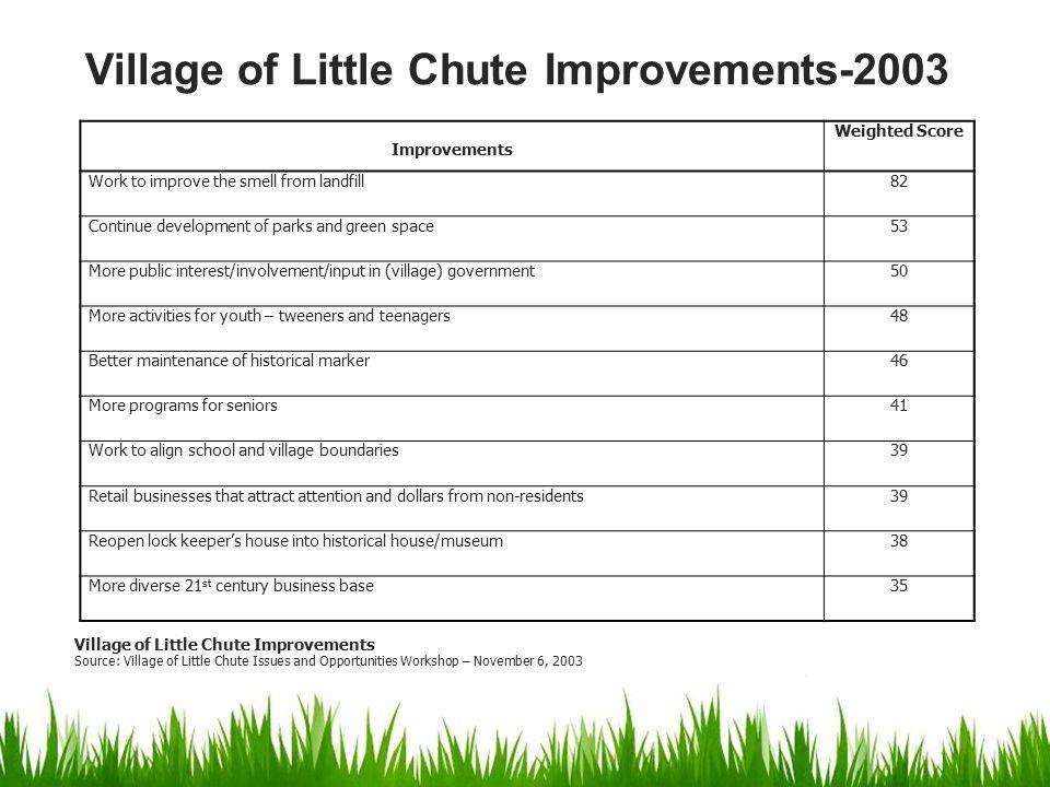 Village of Little Chute Improvements-2003