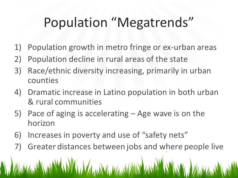 Population Megatrends
