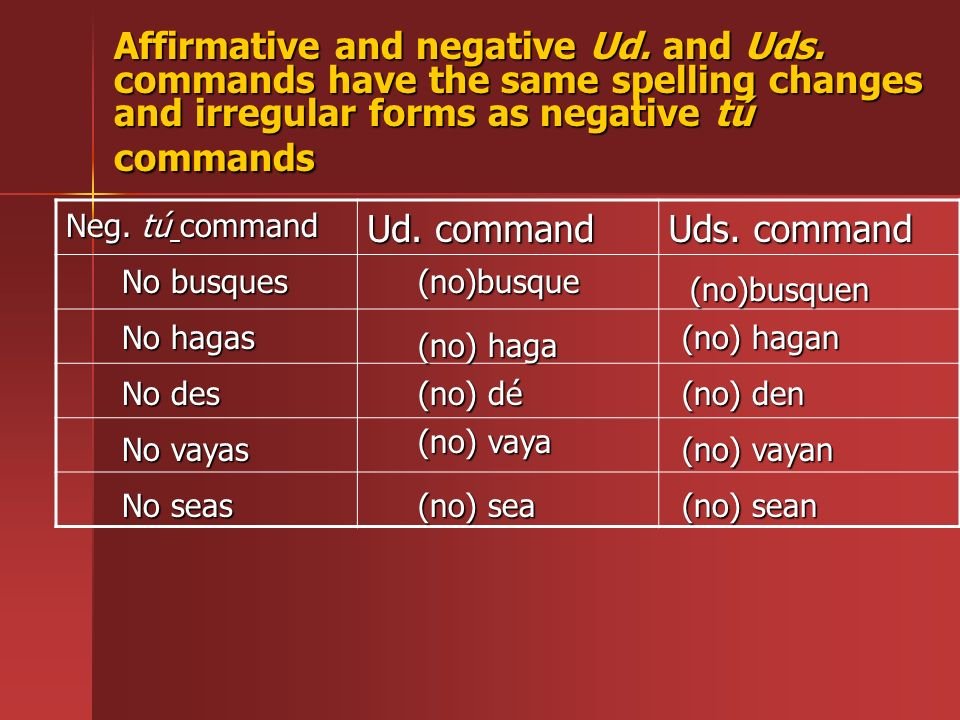 Affirmative and negative Ud. and Uds