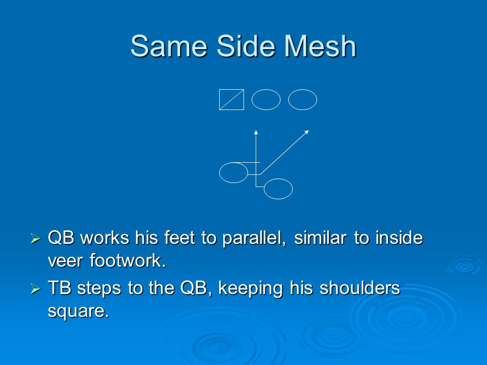 Same Side Mesh QB works his feet to parallel, similar to inside veer footwork.