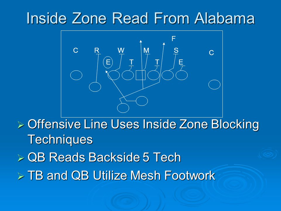 Inside Zone Read From Alabama
