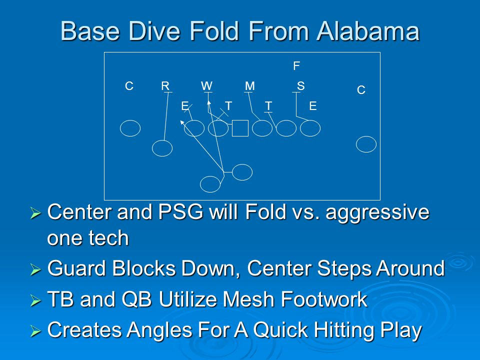Base Dive Fold From Alabama