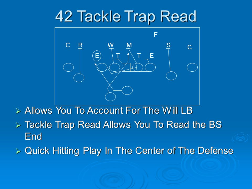 42 Tackle Trap Read Allows You To Account For The Will LB