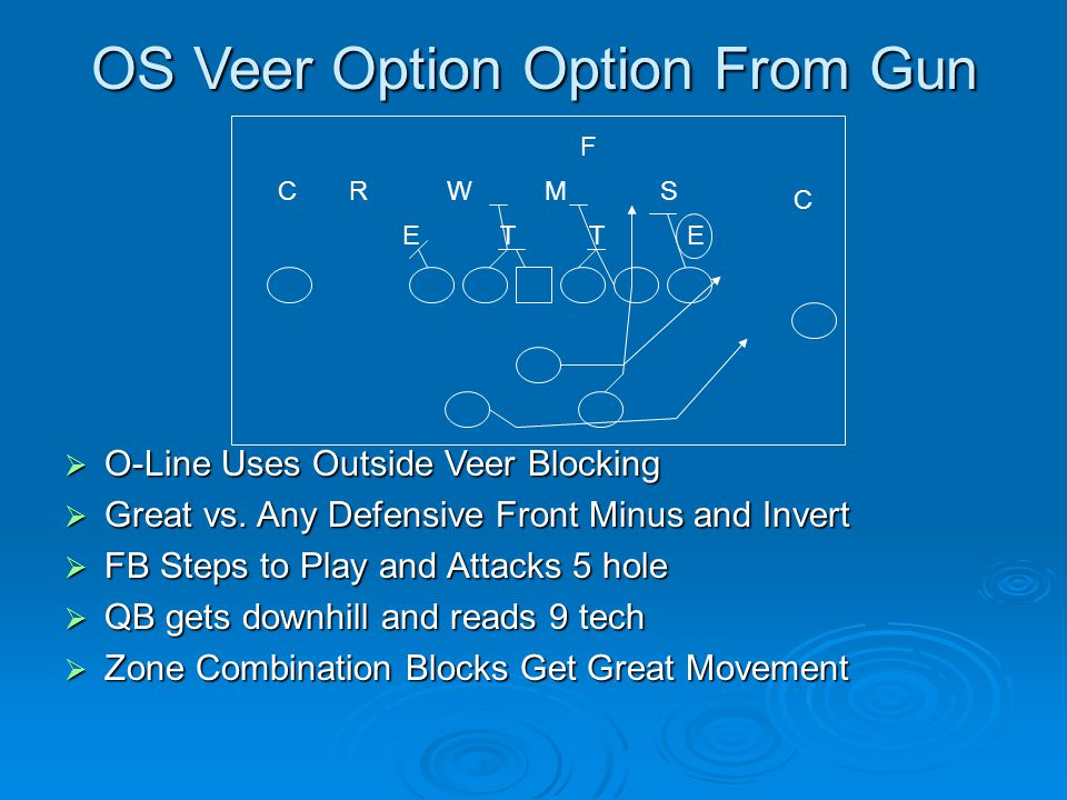 OS Veer Option Option From Gun