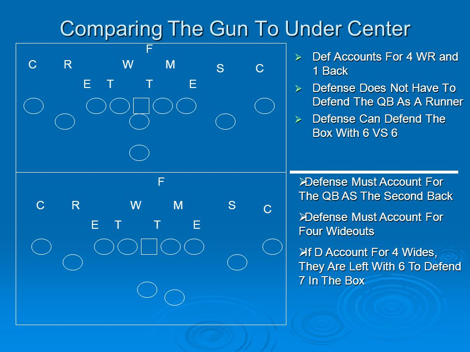 Comparing The Gun To Under Center