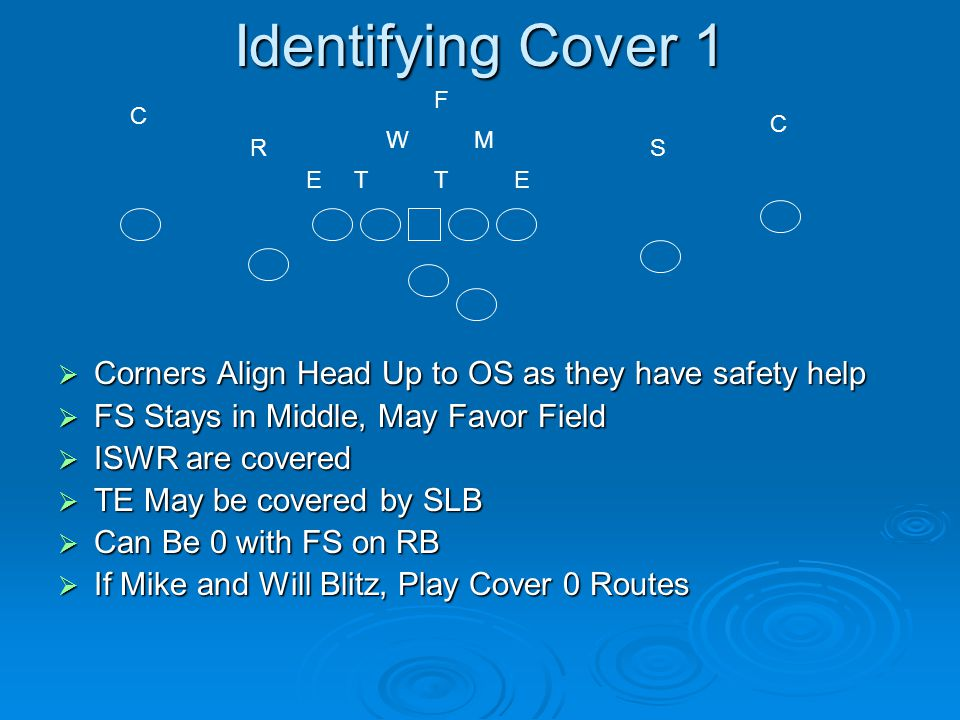 Identifying Cover 1 F. C. C. W. M. R. S. E. T. T. E. Corners Align Head Up to OS as they have safety help.