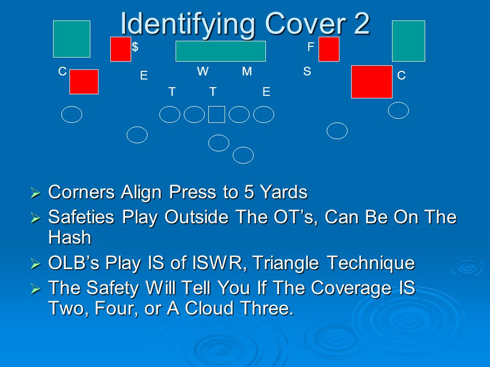 Identifying Cover 2 Corners Align Press to 5 Yards