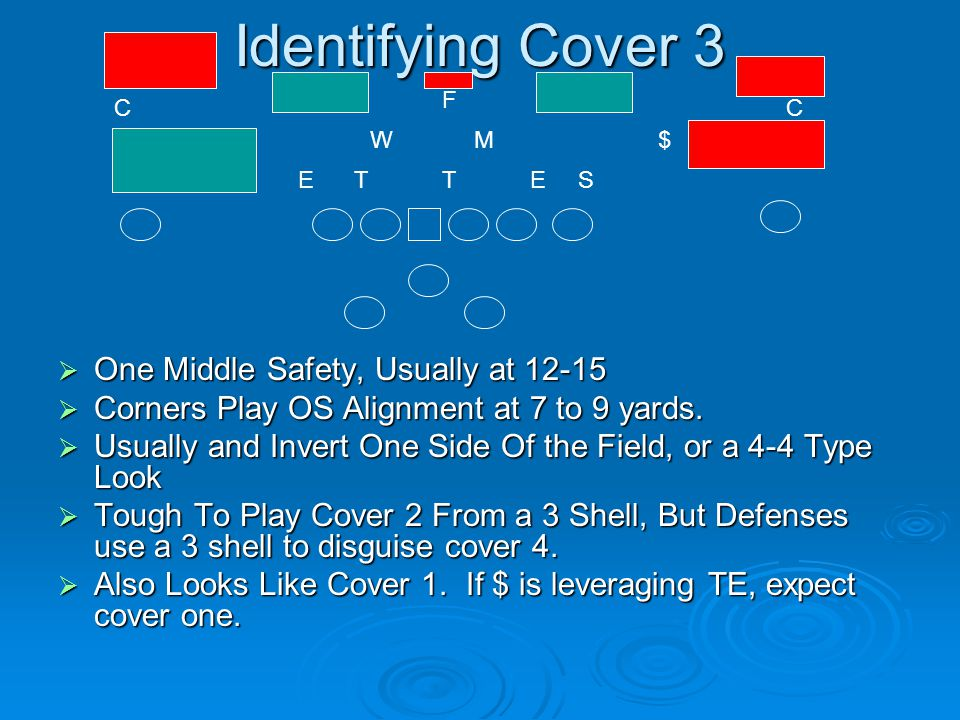 Identifying Cover 3 One Middle Safety, Usually at 12-15