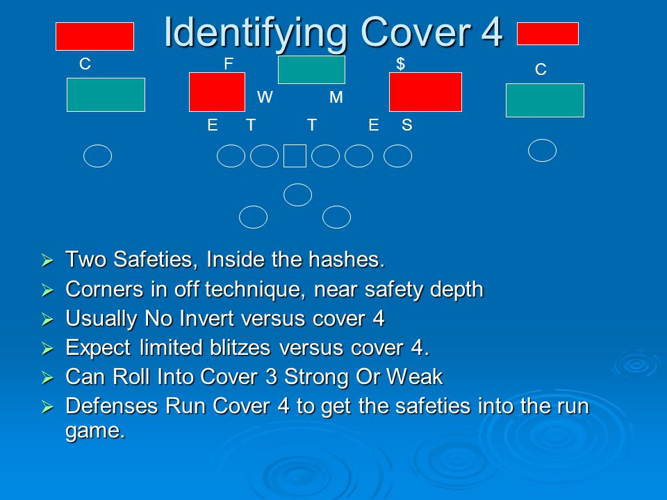 Identifying Cover 4 Two Safeties, Inside the hashes.