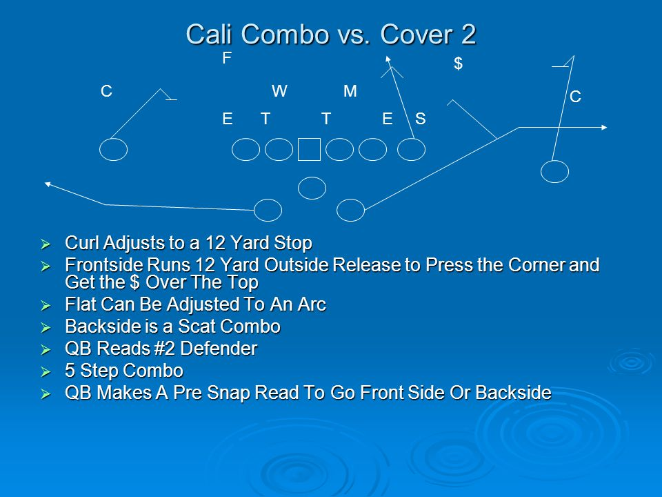 Cali Combo vs. Cover 2 Curl Adjusts to a 12 Yard Stop