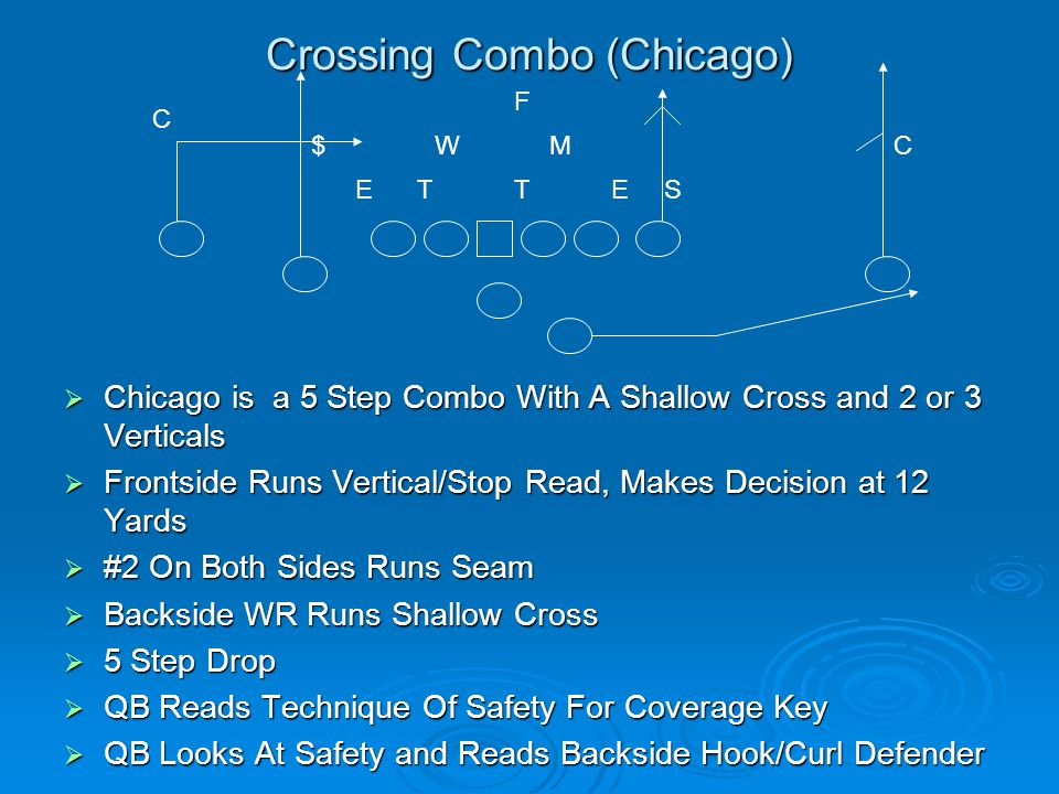 Crossing Combo (Chicago)