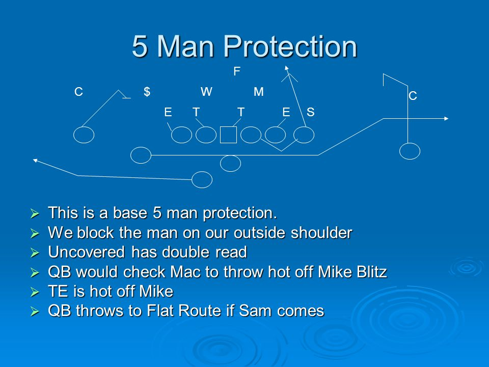5 Man Protection This is a base 5 man protection.