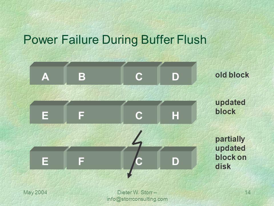 Power Failure During Buffer Flush