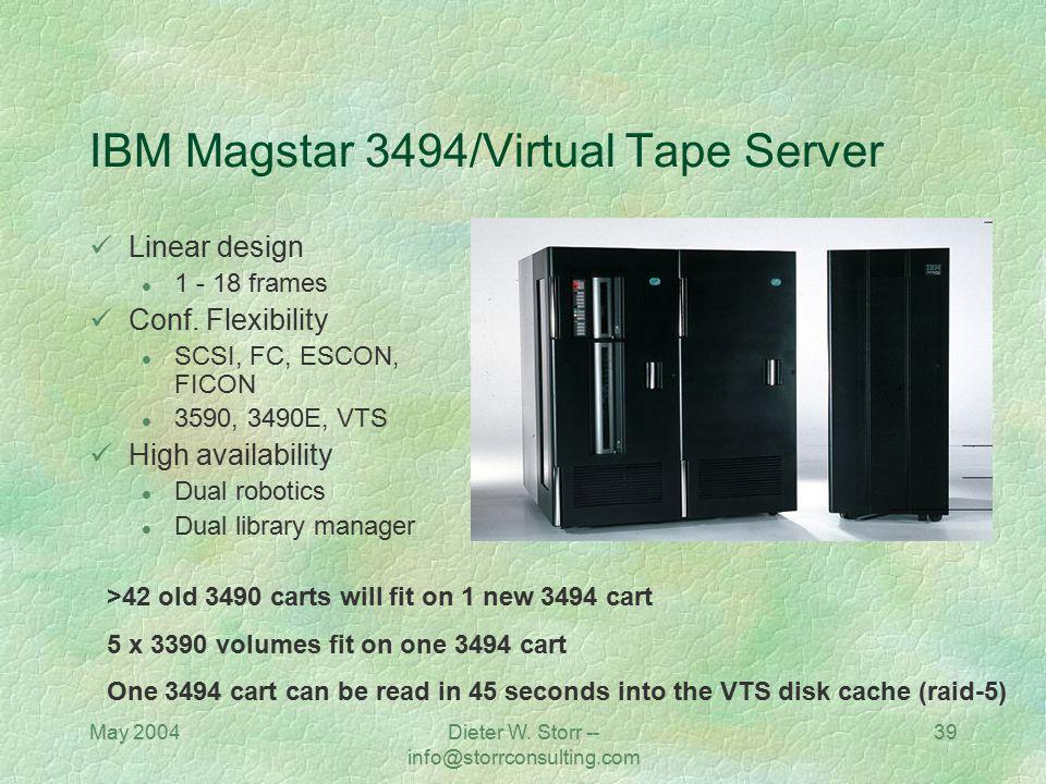 IBM Magstar 3494/Virtual Tape Server
