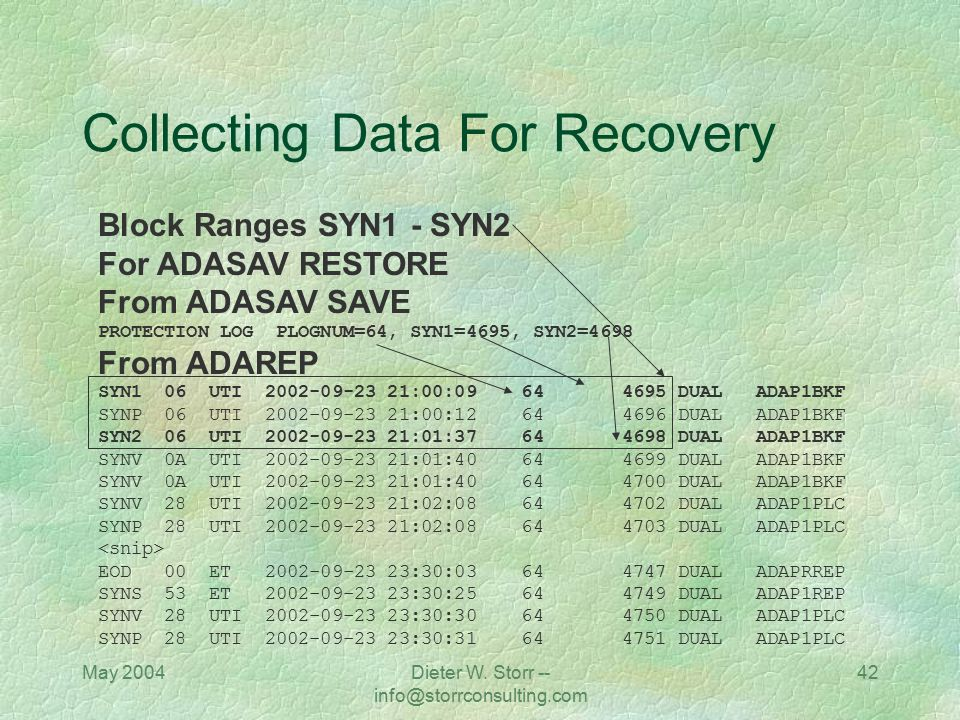 Collecting Data For Recovery