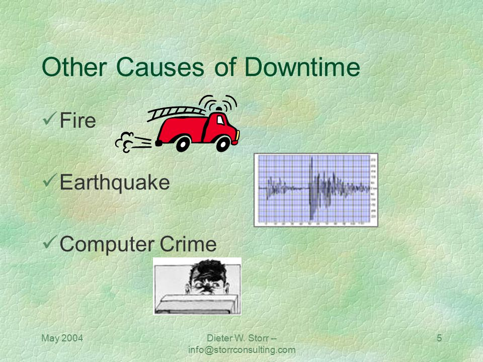 Other Causes of Downtime