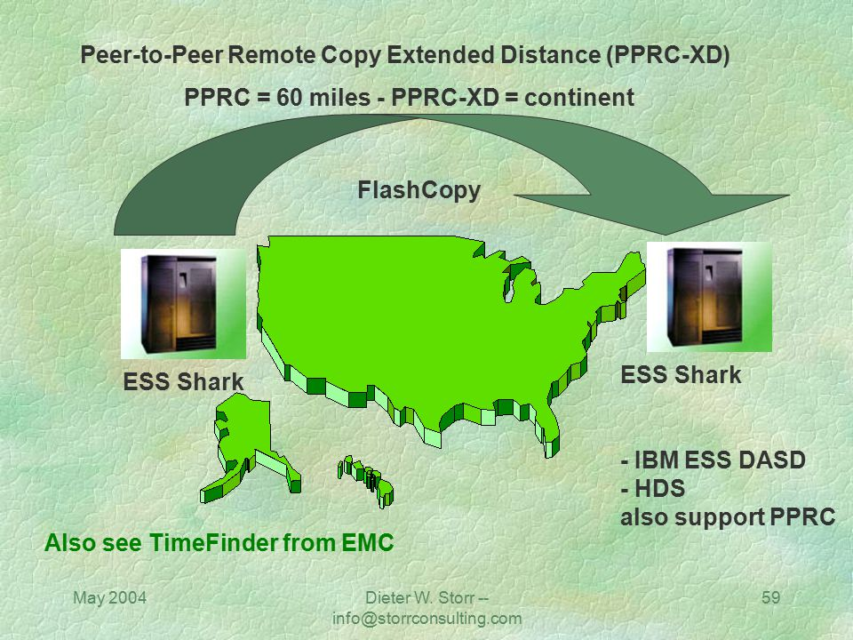 PPRC = 60 miles - PPRC-XD = continent