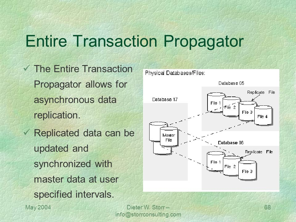 Entire Transaction Propagator
