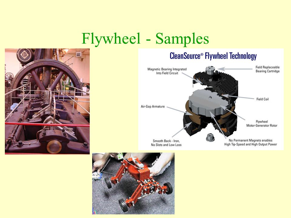 Flywheel - Samples