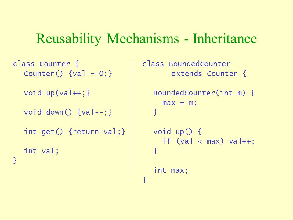 Reusability Mechanisms - Inheritance