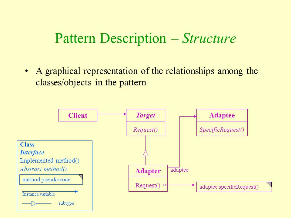 Pattern Description – Structure